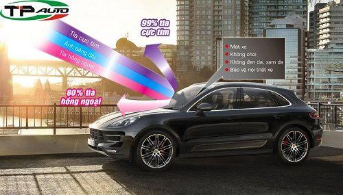 tác dụng khi dán phim cách nhiệt cho xe Mitsubishi Attrage