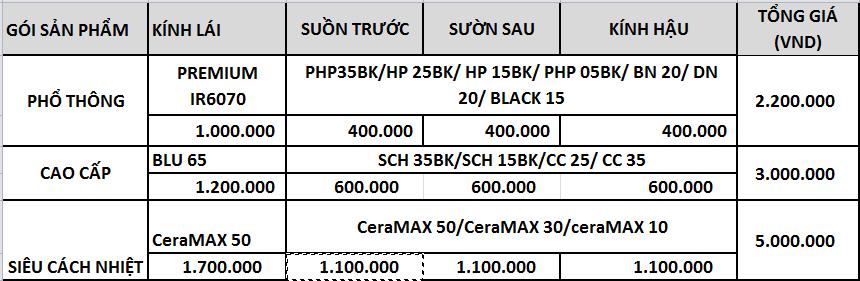 bảng giá dán phim cách nhiệt cho xe Mazda 2